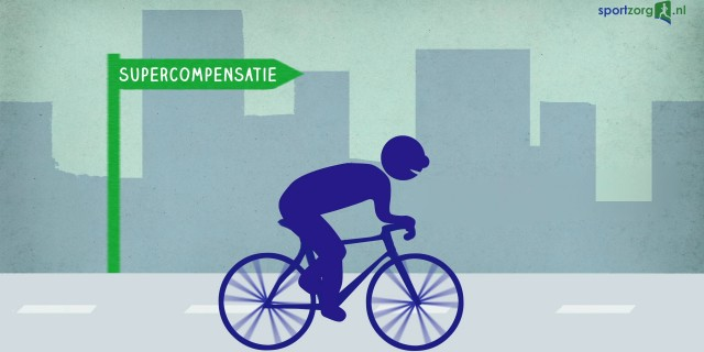 Wat is Supercompensatie?